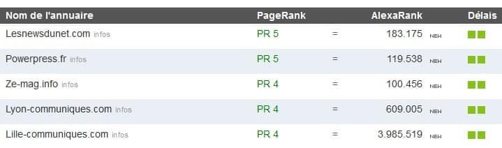 Liste sites de communiqués de presse