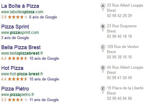 Référencement lcoal Pizza BREST