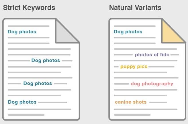 Variantes naturelles mots clés