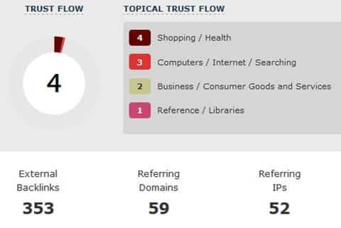 TrustFlow site pièces menuiserie