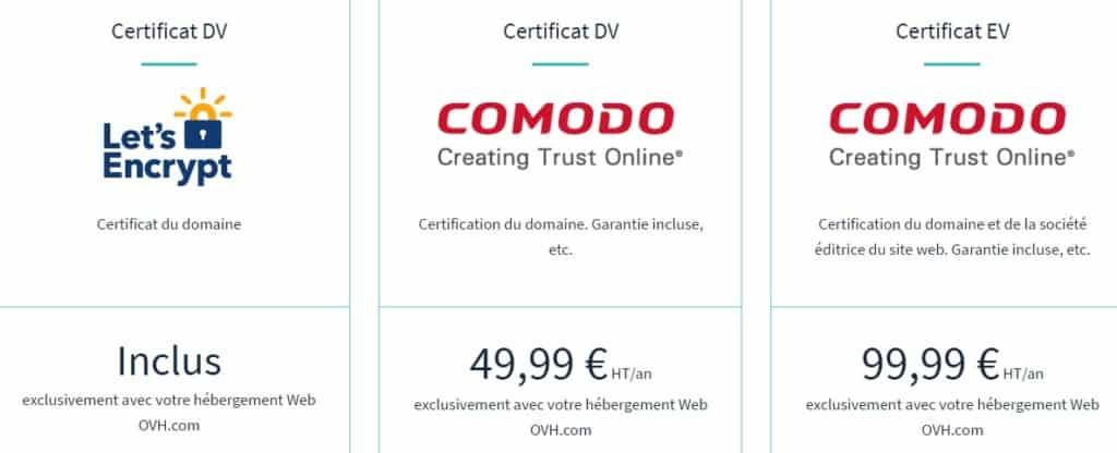 Exemple tarif certificat SSL OVH