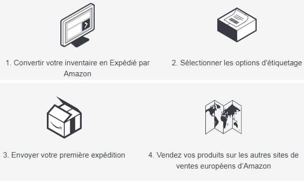 Exemple expédié par Amazon