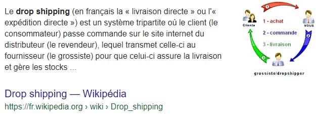 Définition Dropshipping Wikipédia